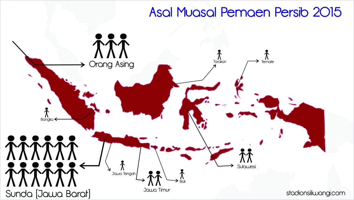 peta asal muasal pemaen persib